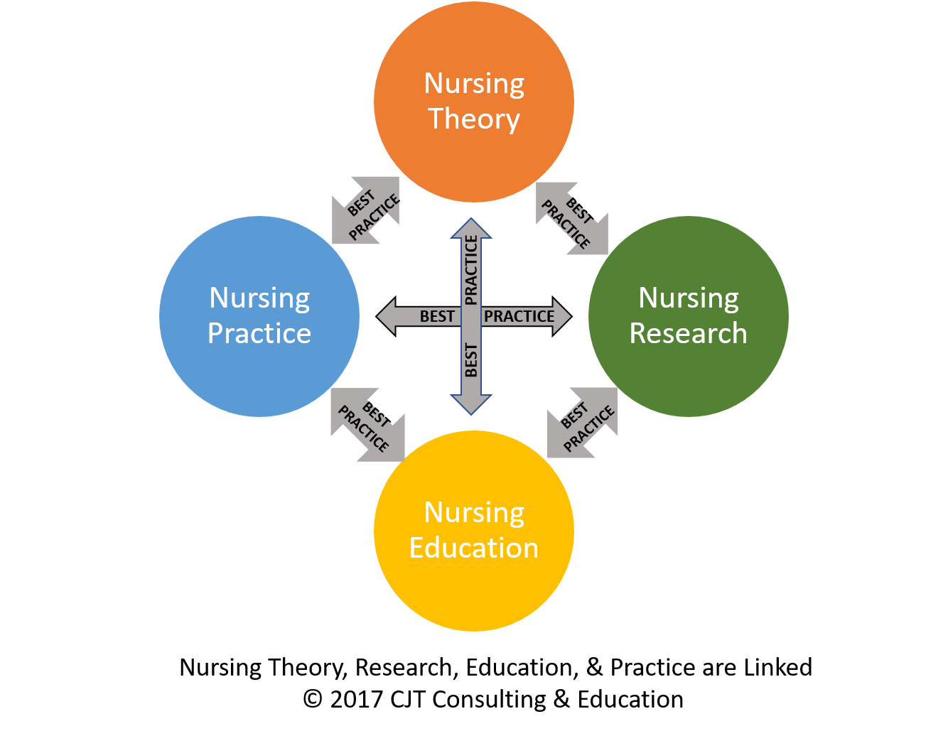 application of critical theory in education