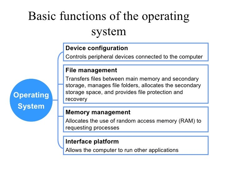 applications of windows operating system