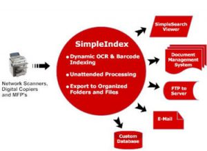 applications of digital image processing in medical field