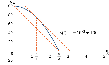 application of mean value theorem in engineering