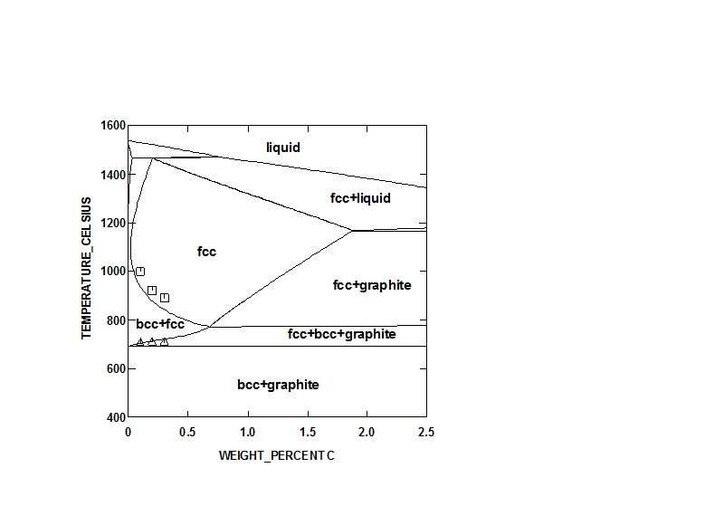 application of thermodynamics in petroleum engineering