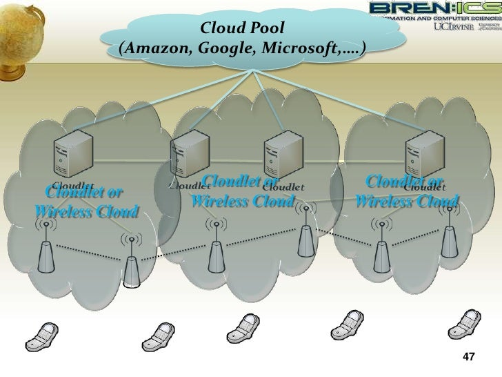 mobile cloud computing applications examples